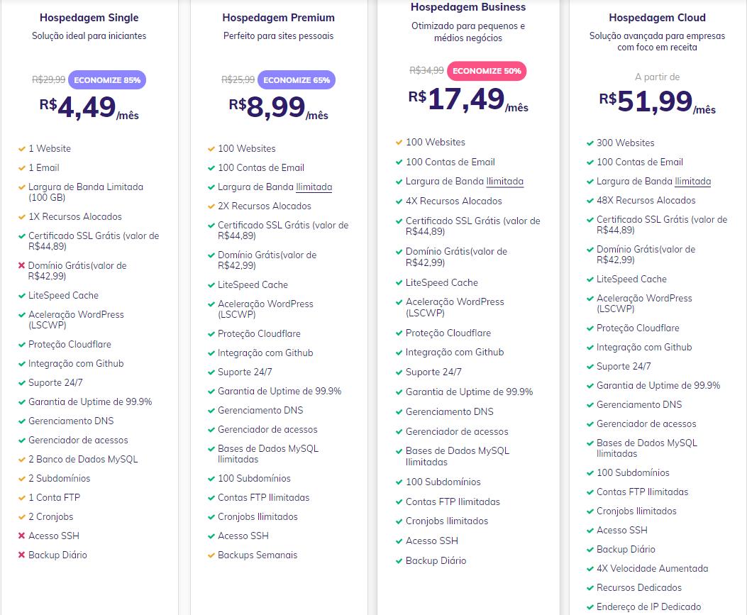 Preços e planos da Hostinger